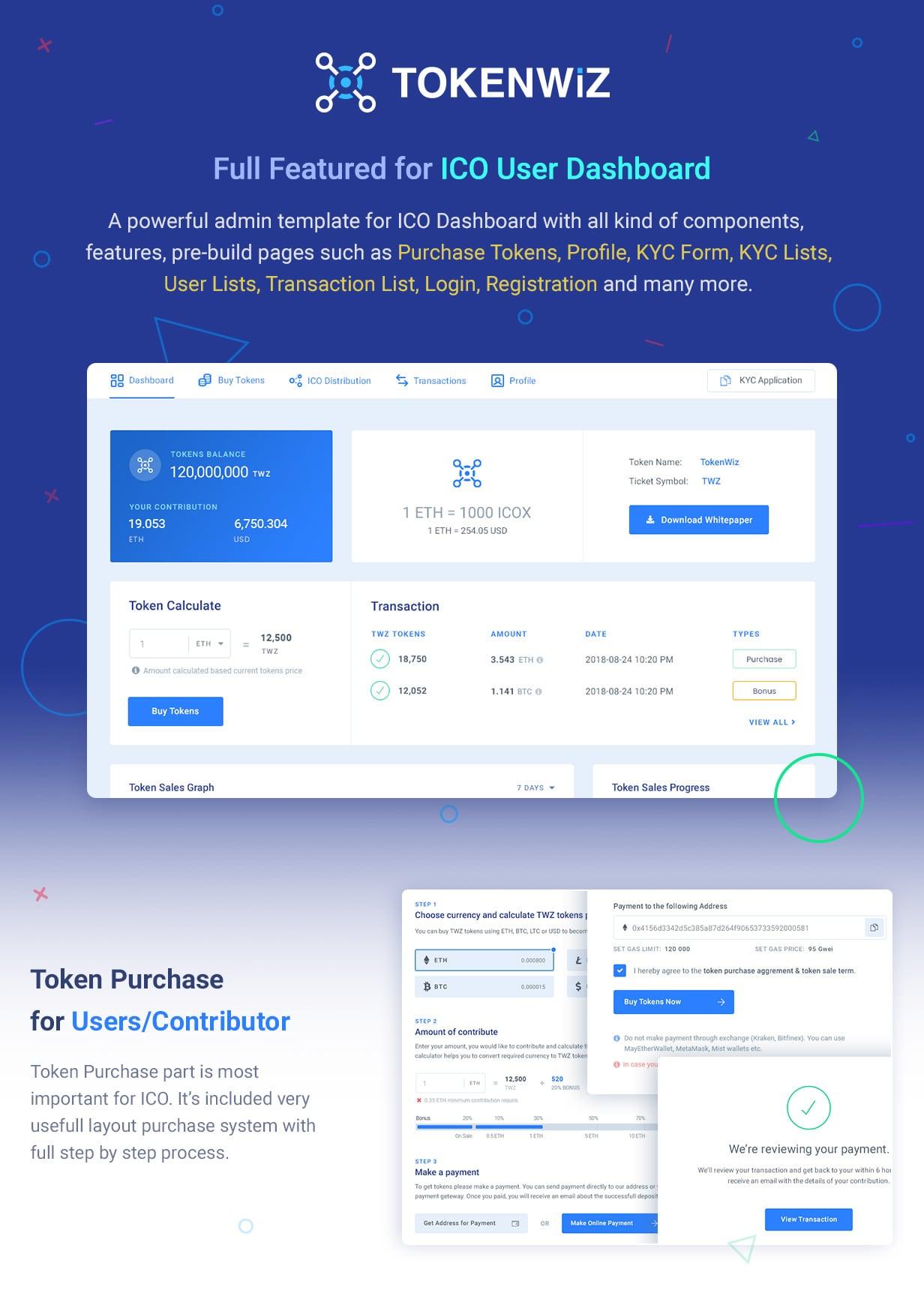 TokenWiz - ICO Dashboard Features